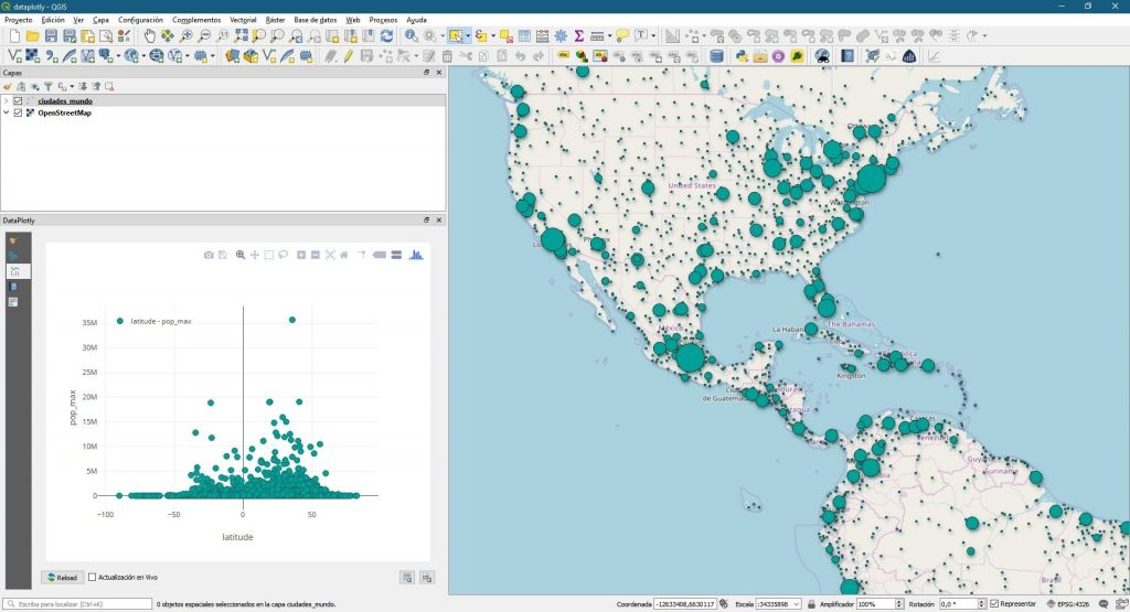 Data Plotly plugin QGIS graficos