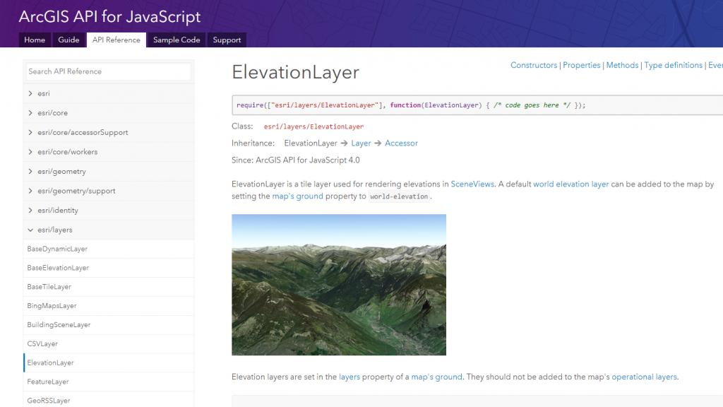API ESRI webmapping