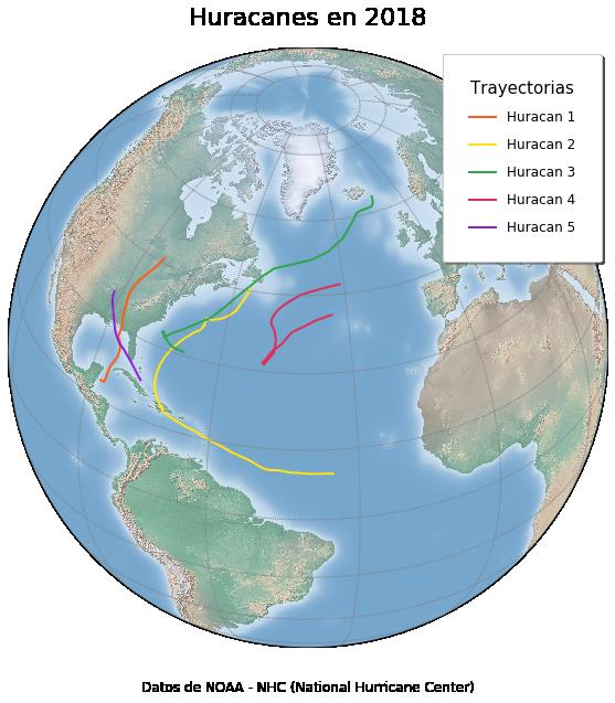 python basemap crear mapas