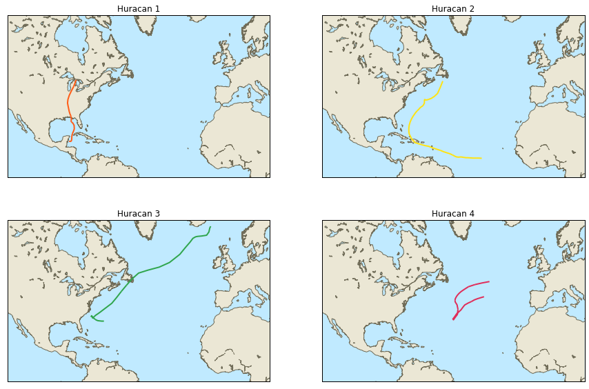 basemap-mapas-paralelo-multiples-vistas